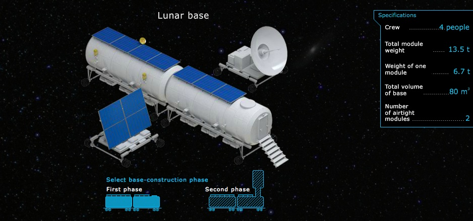 Image possible lunar module from interactive infographic on RIA Nosvosti.